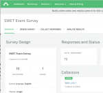 SWET 2018 Member Survey Report